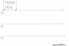01_Modelo-Lineal