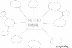 02_Modelo-Radial