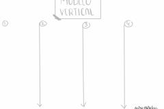 03_Modelo-Vertical
