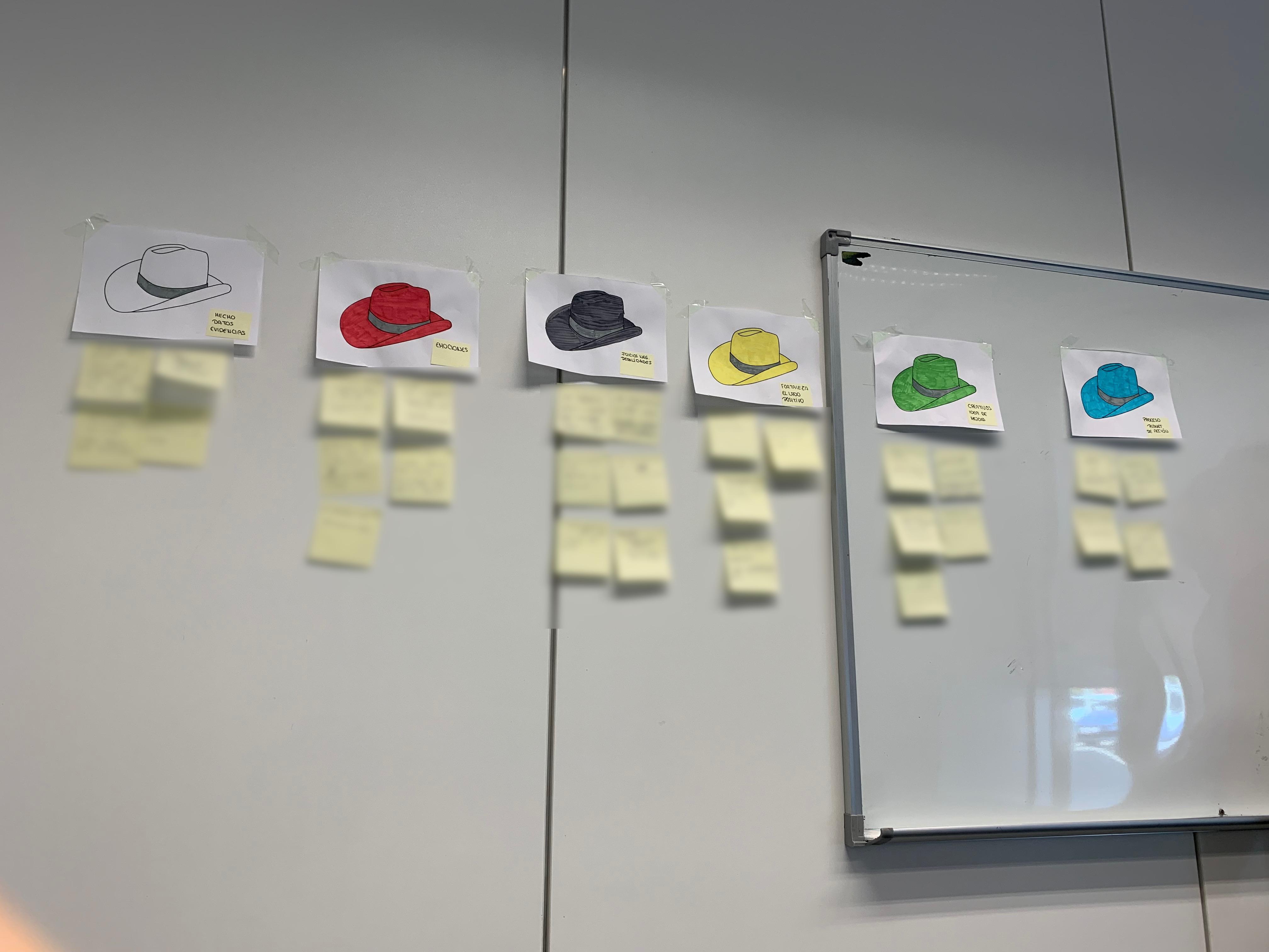 6 sombreros para pensar dinámica.JPG