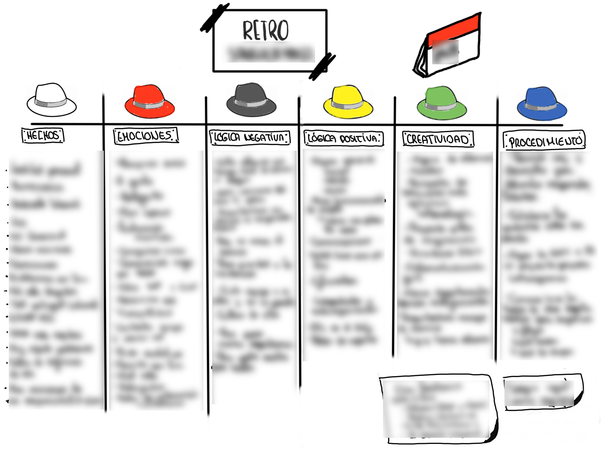 6 sombreros para pensar fac. grafica.PNG